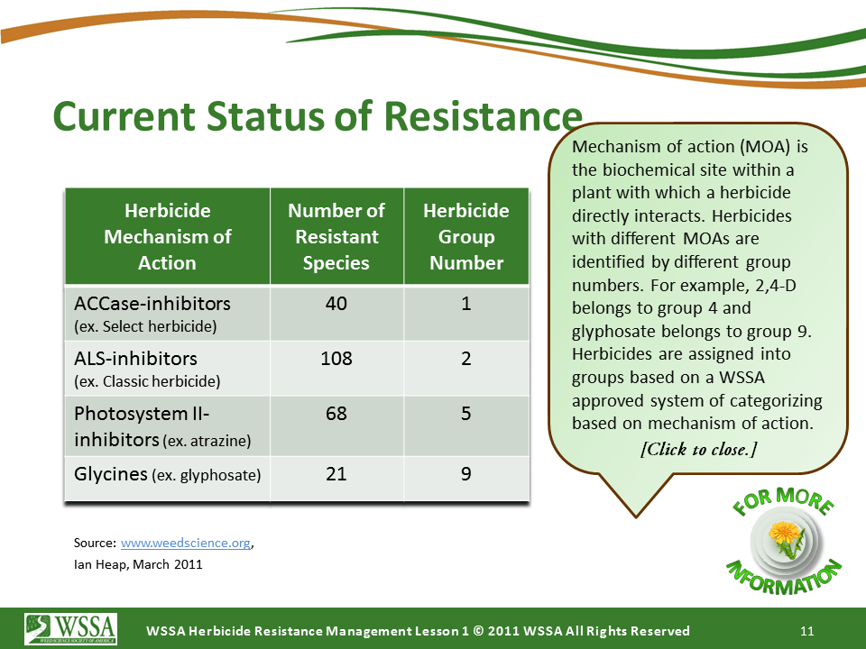 WSSA Lesson1 Slide11 - Current Status of Herbicide Resistance in Weeds