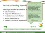 Slide10.PNG lesson3 180x130 - Herbicide-resistant Weeds Training Lessons