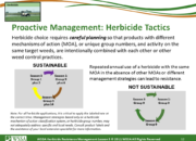 Slide12.PNG lesson5 180x130 - Herbicide-resistant Weeds Training Lessons