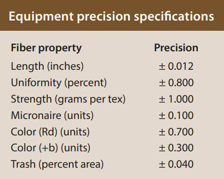 classification equipment specs - Quality and Reliability of Classification Data