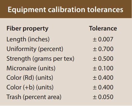 classification equipment tolerances - Quality and Reliability of Classification Data