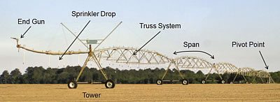 irrigate overview 9 - Irrigation Systems Overview