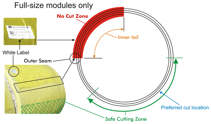 module no cut zone - Proper Cutting of Plastic Wrap on Round Modules