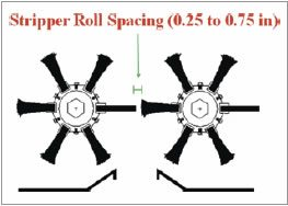 recommended stripper roll spacing - Stripper Harvester Preparation