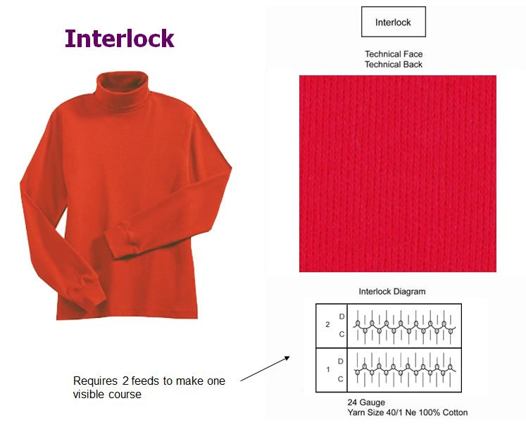 Interlock - Click to Enlarge