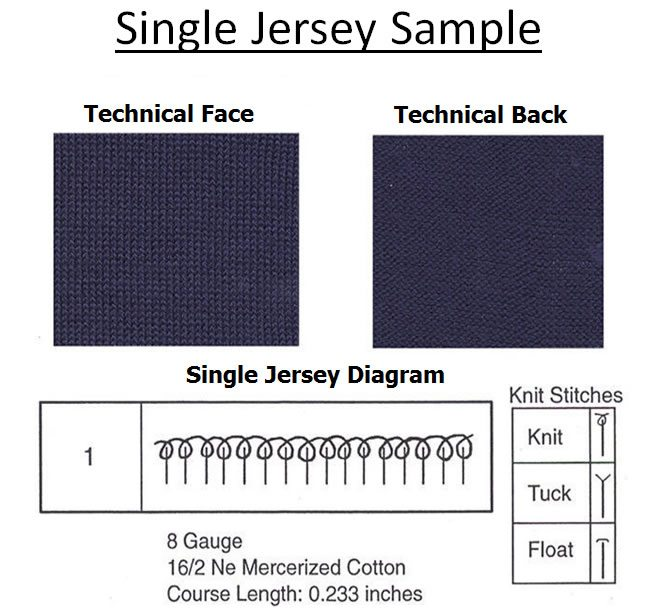 Single Jersey Sample - Click to Enlarge