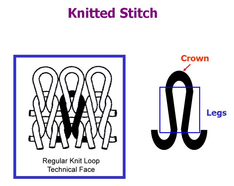 KnittedStitch - Click to Enlarge