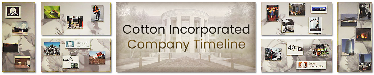 Cotton Incorporated Company Timeline